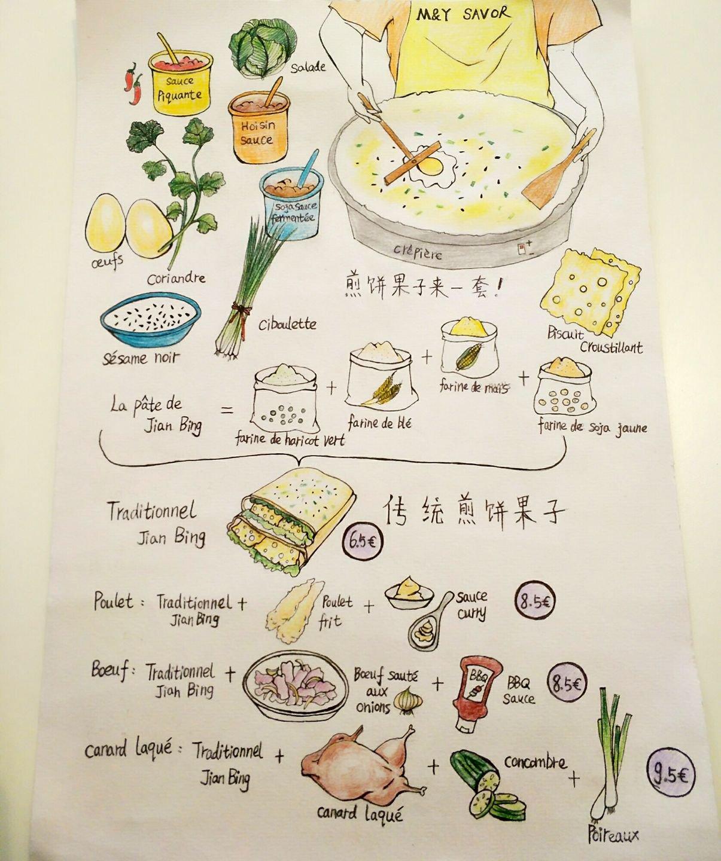 recette jian bing mysavor